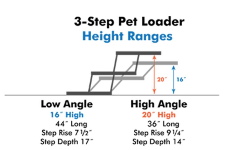 Pet Loader Angles